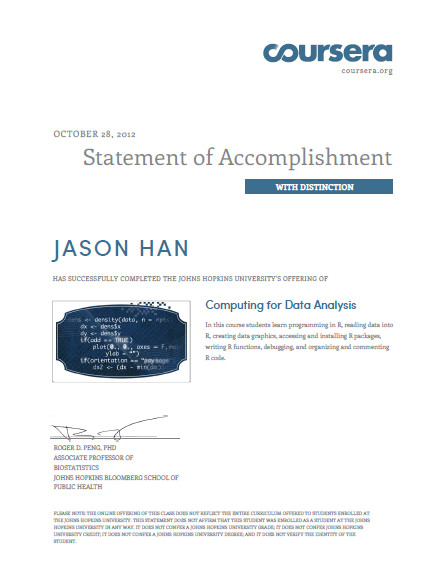 Computing for Data Analysis-Accomplishment